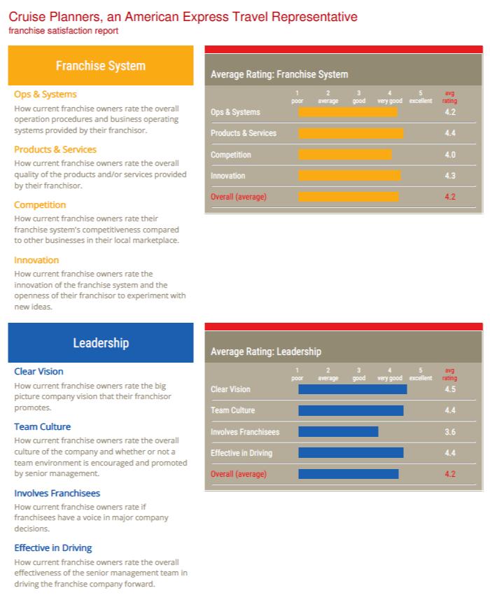 FBR satisfaction report snapshot-1